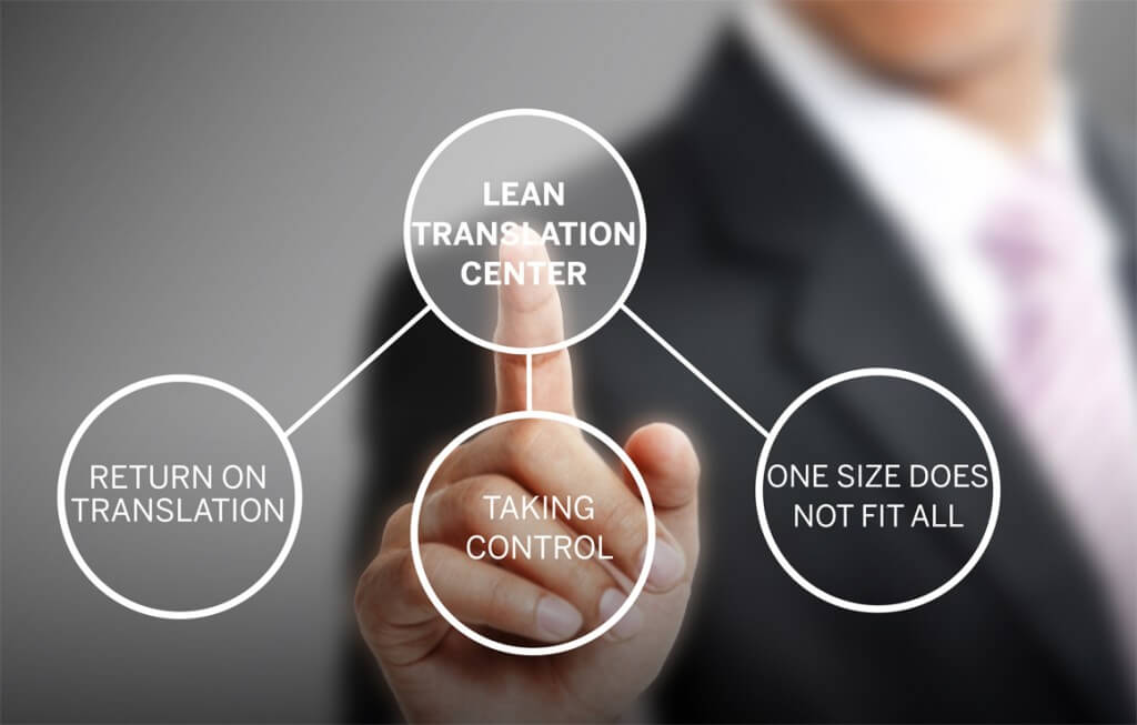 Tricky Translation Tips for Businesses